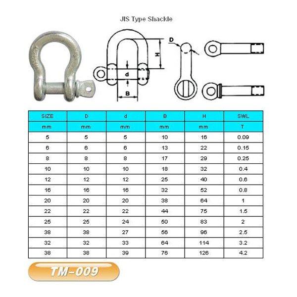 TM009 U-ring Shackle